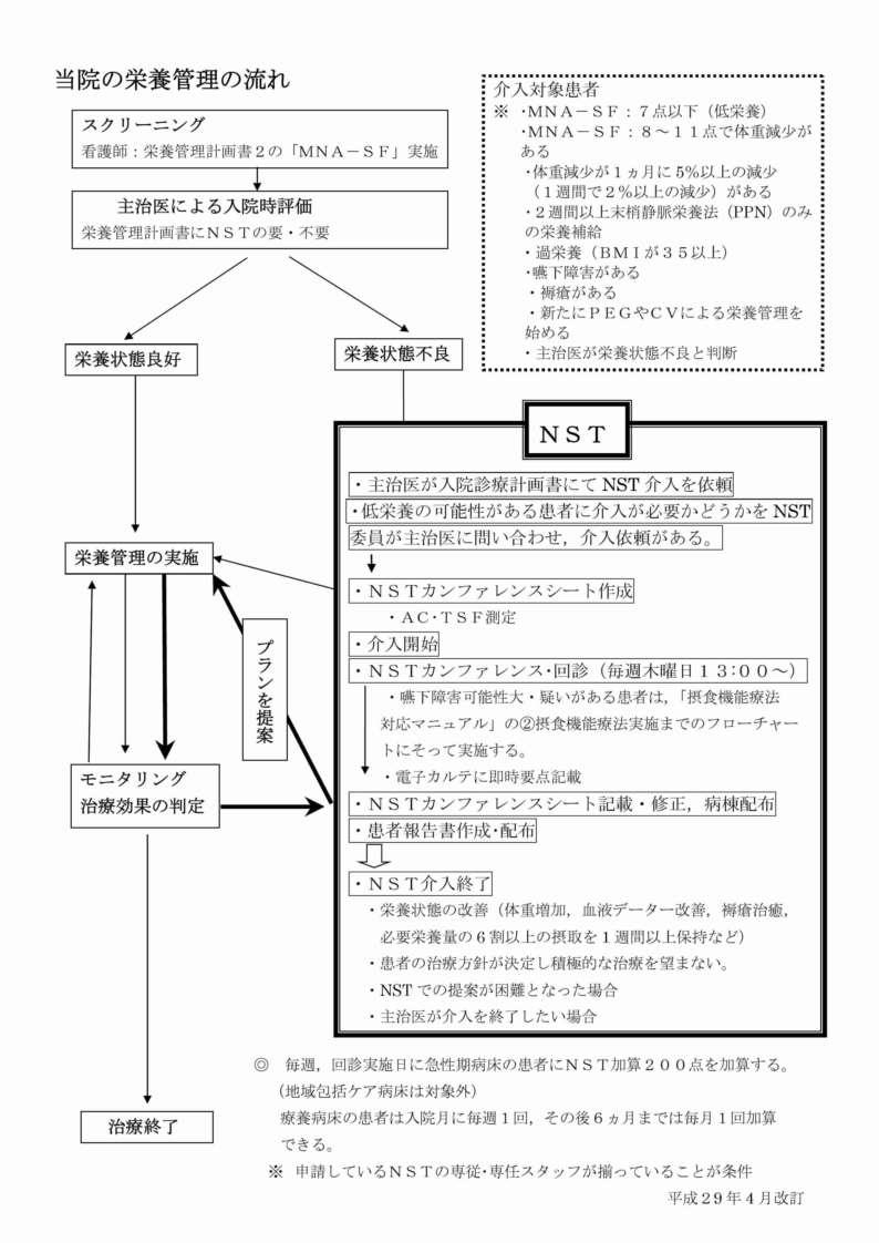 よくある質問 | JSNA - NPO法人日本スポーツ栄養学会
